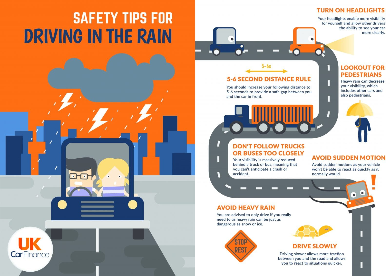 UK Car Finance - safety tips for driving in the rain